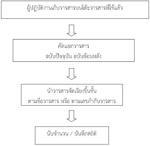 2556-09-19_08-journal